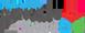 AkkenCloud